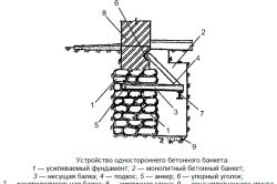 Схема усиления фундамента путем устройства одностороннего бетонного банкета