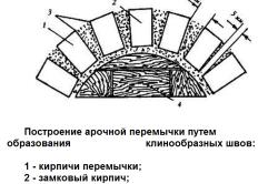 Построение арочной перемычки