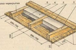 Устройство подшивного потолка бани