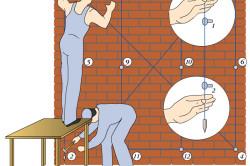 Подготовка к оштукатуриванию кирпичной стены – проверка вертикальности стены