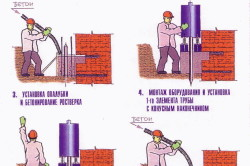 Пошаговая схема укрепления фундамента методом закладки нового фундамента