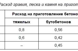 Пропорции раствора для кладки кирпича: оптимальное соотношение компонентов