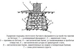 Схема усиления фундамента путем уширения подошвы