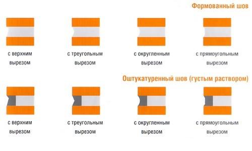 Основные виды швов кирпичных кладок