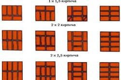 Порядовка различных способов кладки столбов из кирпича