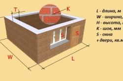 Схема определения параметров дома для расчета кирпича