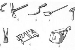 Инструмент для печных работ