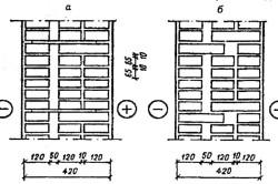 Стены с воздушными прослойками из обычного и эффективного кирпича