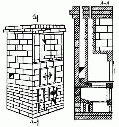 Схема кладки фундамента под