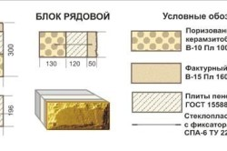 Схема блока из керамзитобетона