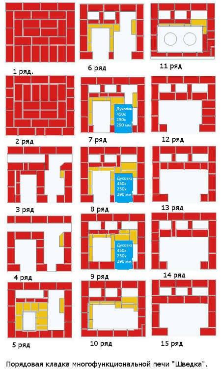 Схема кладки 1-15 рядов печи