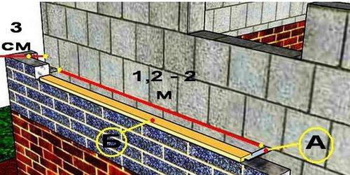 Как утеплить стены из пеноблоков снаружи и изнутри: материал.
