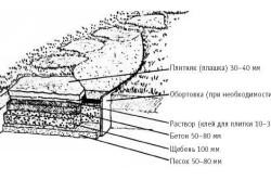 Пропорции составляющих бетона для возведения 71