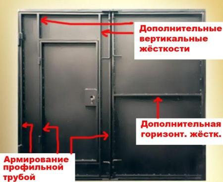 Установка металлических ворот