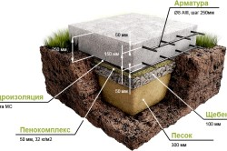 Конструкция плитного монолитного фундамента