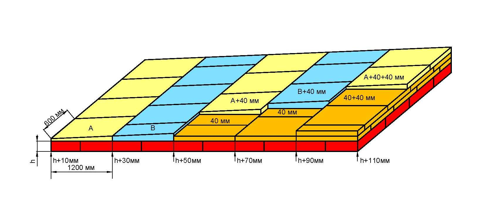 схема утепления стен изнутри пенопластом