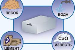 Состав ячеистого бетона