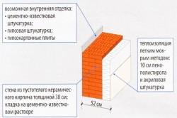 Двухслойная стена с пустотелого кирпича и утеплением пенопластом