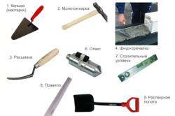 Инструменты для монтажа кирпичного бассейна