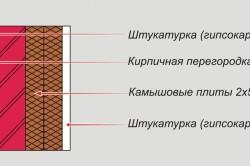 Схема теплоизоляции внутренних помещений камышовыми плитами