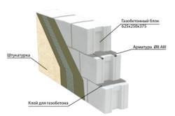 Схема конструкции стены из газобетона