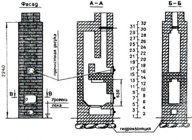 Схема отопительной