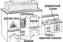 Схема мангала с коптильней и печью