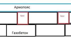 Схема стены из газобетонных блоков