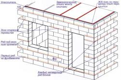 Схема строительства части дома из пеноблоков