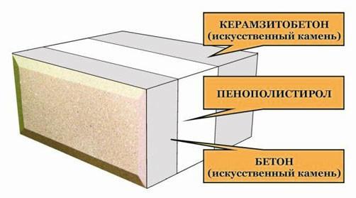 Схема теплоблока из