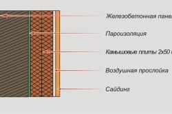 Схема теплоизоляции внешних стен камышовыми плитами