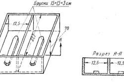 Схема формы для штампования кирпичей