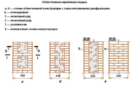 Схема облегченной кирпичной