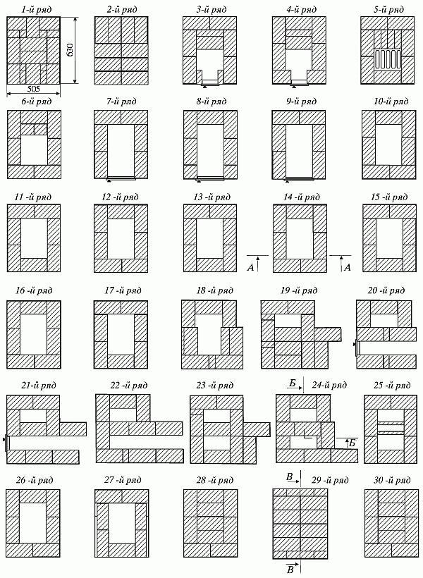 кладки прямоугольной печи