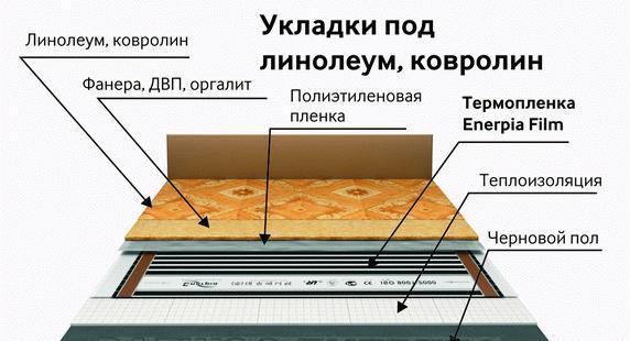 Схема монтажа пробкового
