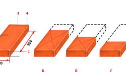 Размеры кирпича и части