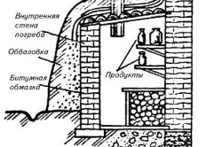 Схема погреба из кирпича пристроенного к стене