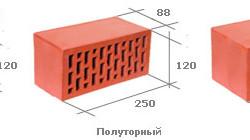 Размеры основных видов керамического кирпича