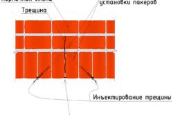 Схема заделки трещины у кирпичной стены