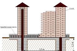 Схема несущей конструкции под ограждение
