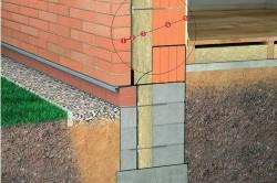 Схема облицовки стены из керамических блоков с теплоизоляцией