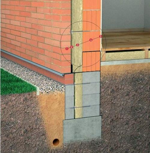 Схема облицовки стены из