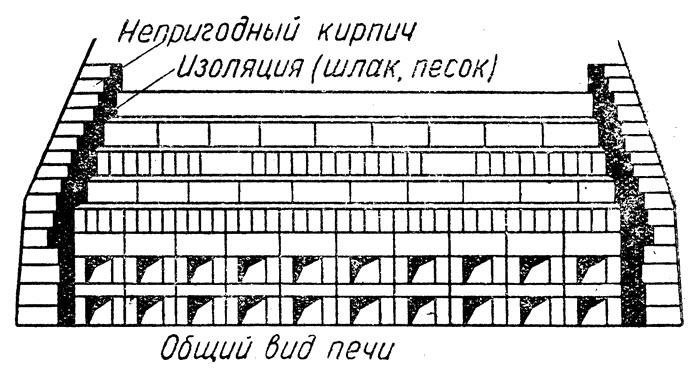 Кирпич-сырец для печи своими руками 54
