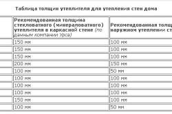 Омске автомобиля в для шумоизоляции купить материалы
