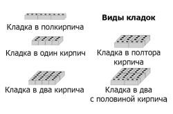 Таблица расчета кирпича в кладке