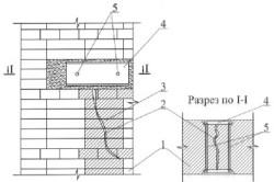 Схема заделки сквозной трещины кирпичным замком с якорем