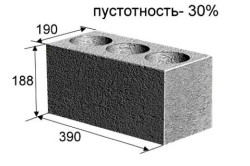 Размеры шлакоблока