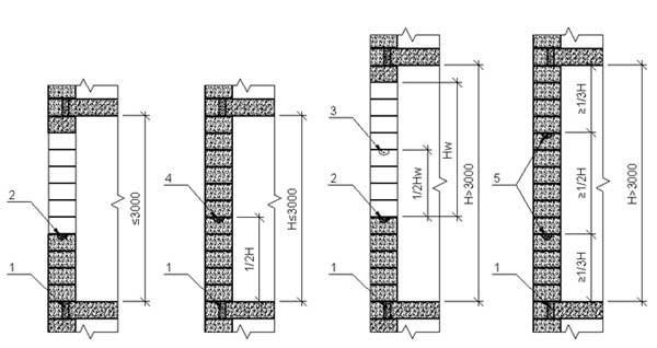 Схема армирования газобетонной