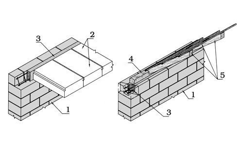Схема армирования кладки из газобетона