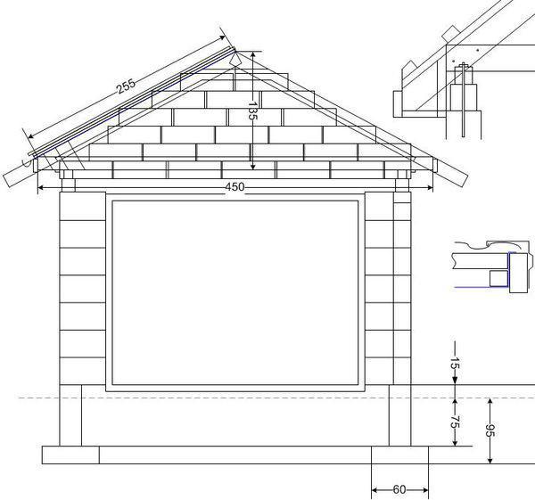 Как построить гараж из пеноблоков своими руками фото